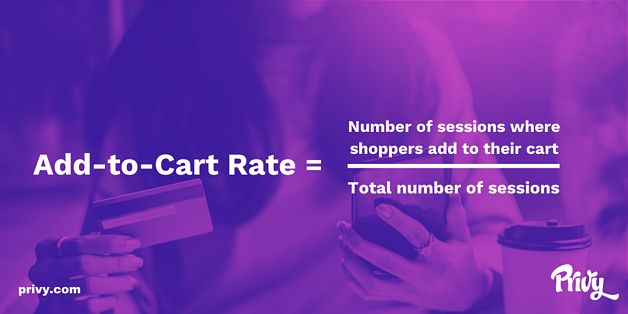 Add-to-cart Rate