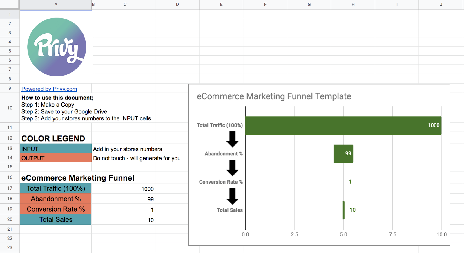 free marketing funnel template