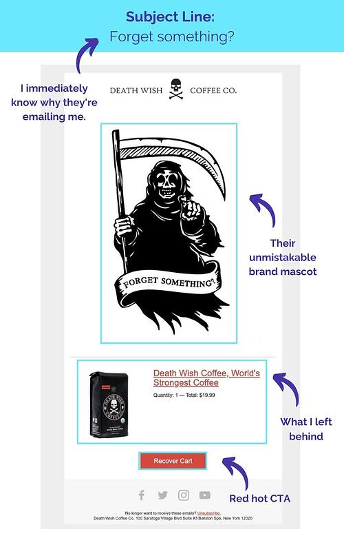 Death Wish Coffee Email