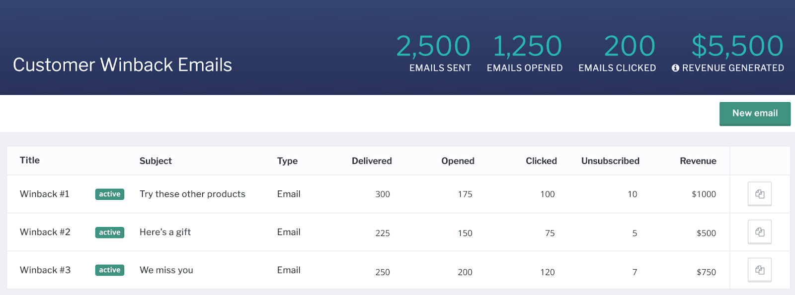 Privy-customer-winback-emails-dashboard-example