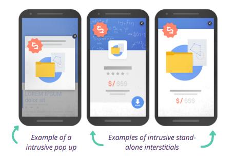 Google Intrusive Pop Up