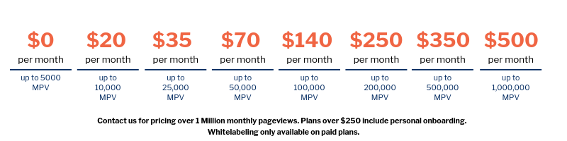 Growth Plan Pricing