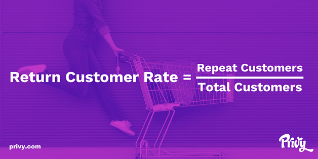 Return customer rate