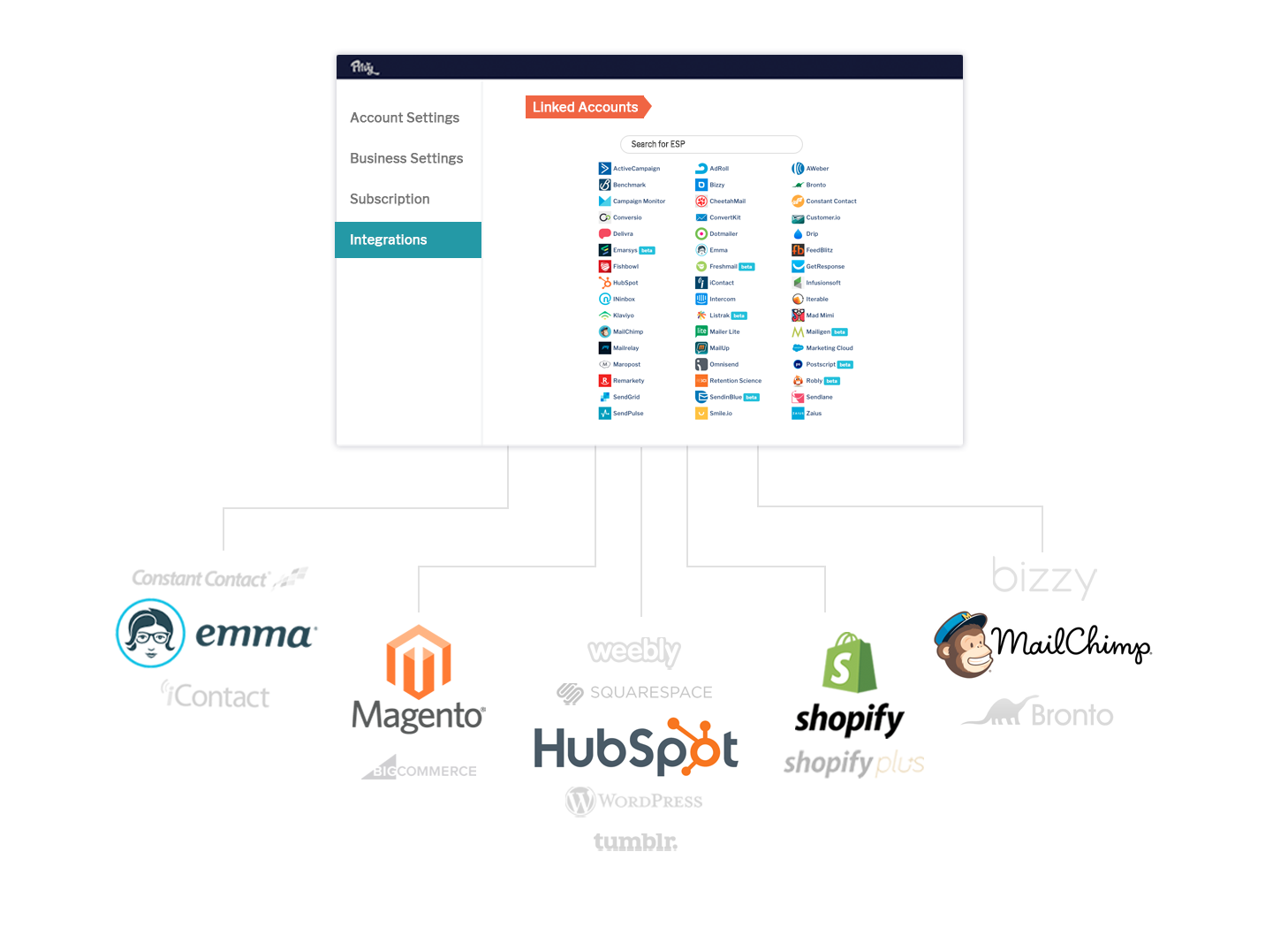 Free exit intent popups for HubSpot — Privy